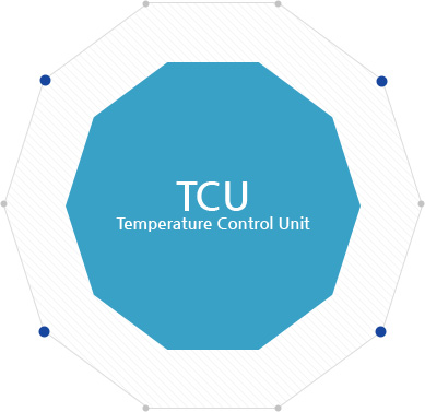 TCU - Temperature Control Unit